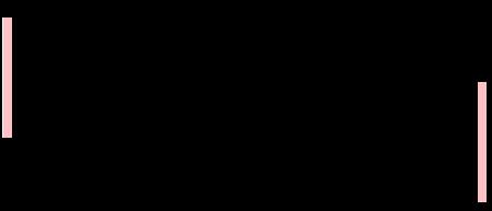 Atelier Uniq